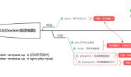 ZFAKA:新增易支付+payjs(宝塔安装+Docker安装)
